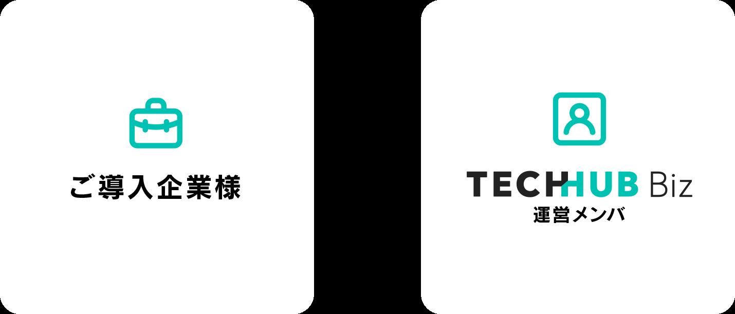 ご導入企業様×TECHHUB BIZ 運営メンバ